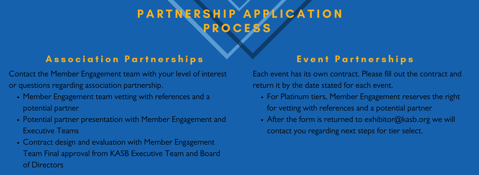 How to become a partner