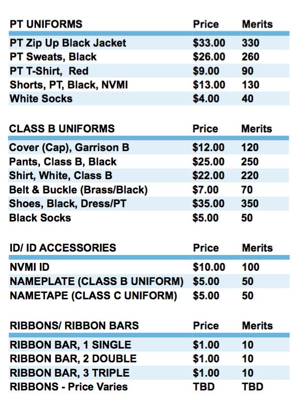 hawk exchange pricing chart