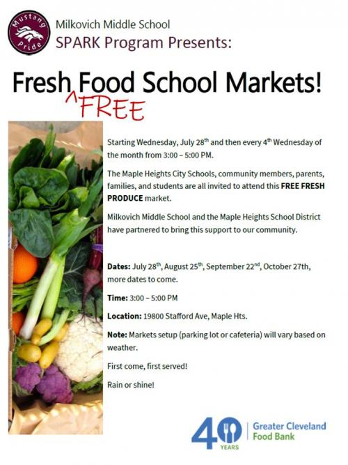 Free Fresh Produce School Markets Presented by MS Spark