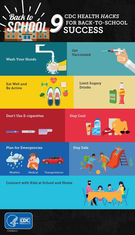 Back to School 9 CDC Health Hacks for Back to School Poster