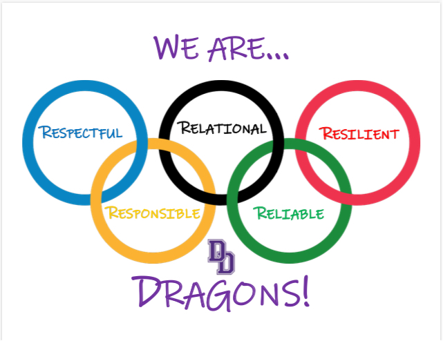 Olympic Core Values
