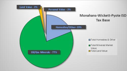 chart graphic