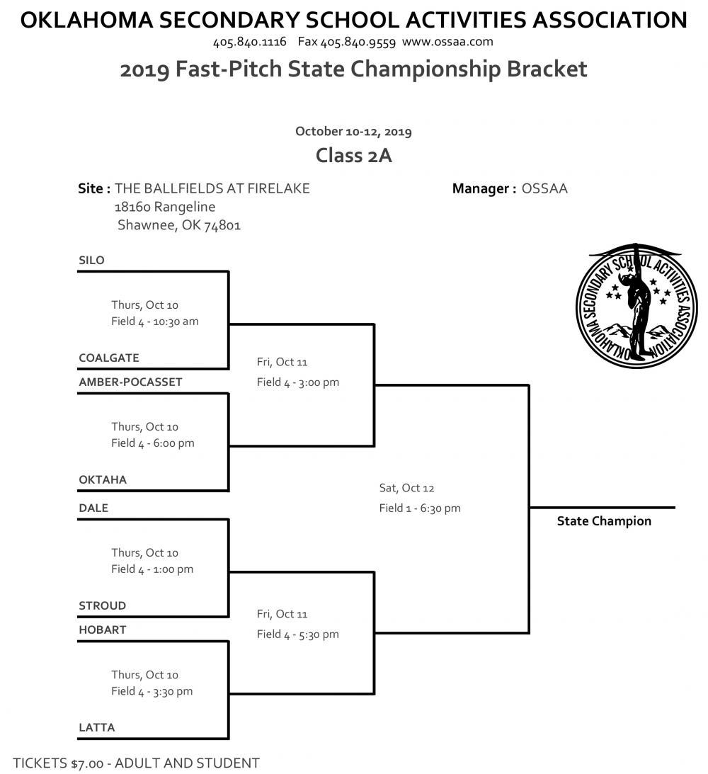 2019 Class 2A Fast Pitch Softball State Bracket