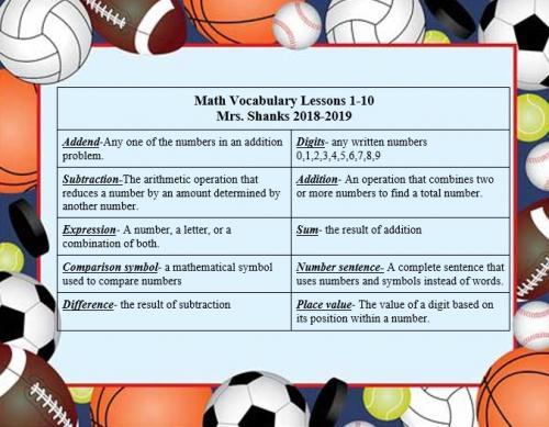 Math Vocab lesson 1-10