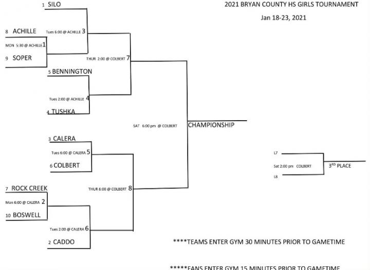 bryan country tournamnet
