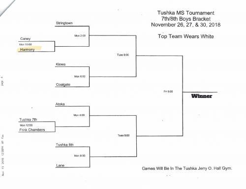 Tushka Tournament 7th-8th Grade Boys Bracket