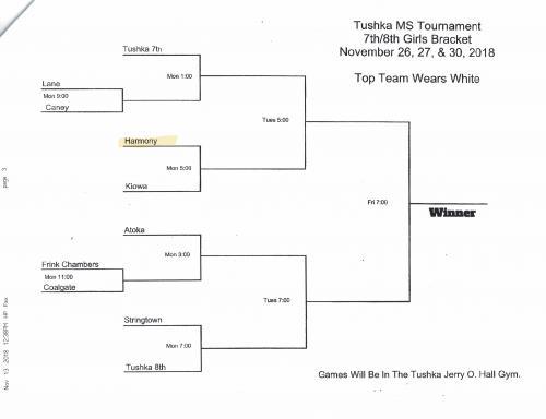 Tushka Tournament 7th-8th Grade Girls Bracket