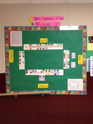 Mrs. S. Sobrevilla's First Grade PBL