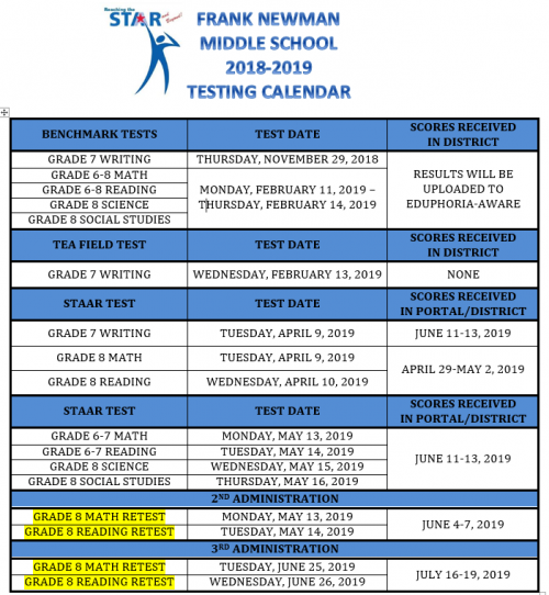 2019 Staar Test Dates