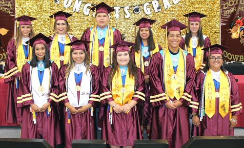 Top 10 Students