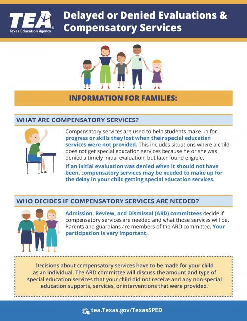 Compensatory Services flyer page 1 - English