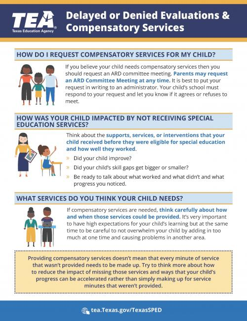 Compensatory Services flyer page 2 - English