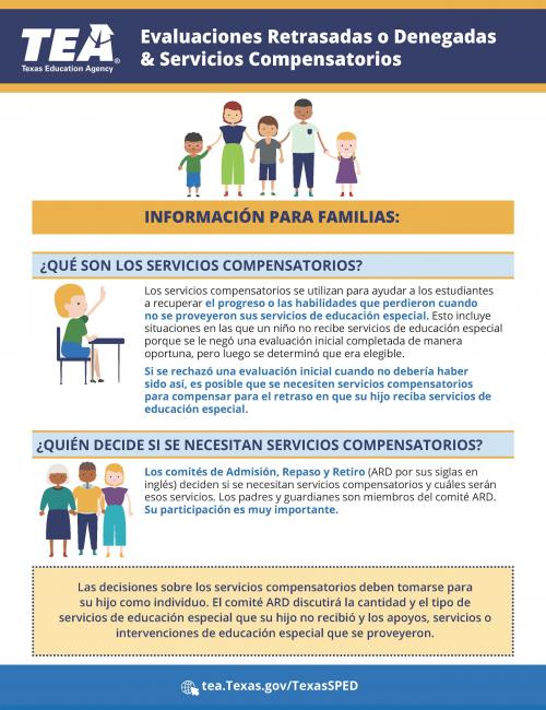 Compensatory Services flyer page 1 - Spanish