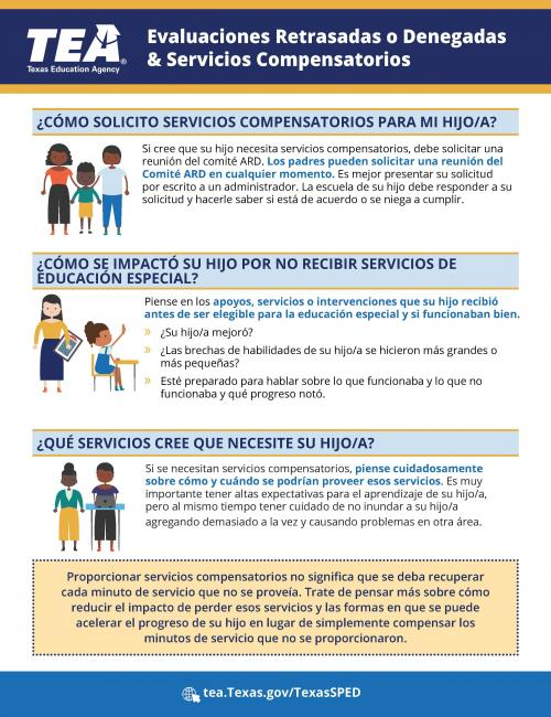 Compensatory Services flyer page 2 - Spanish