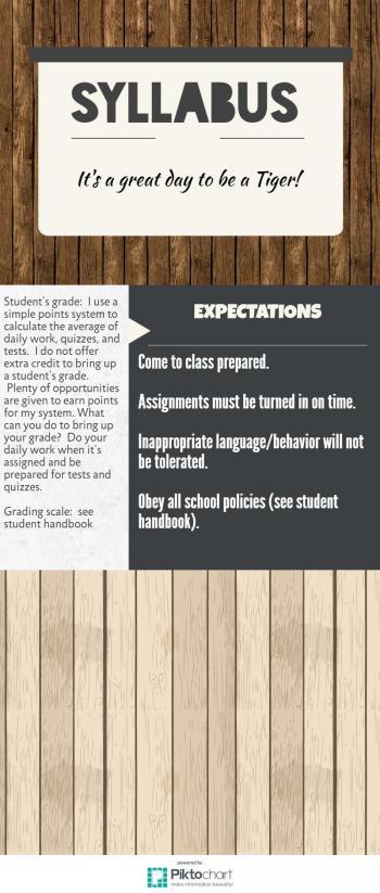 Oktaha Public Schools - Class Syllabus