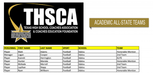 THSCA Academic All State from Idalou picture