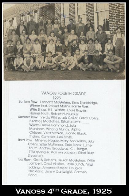 Vanoss Public Schools - Vanoss - The Rip Roaring Railroad Town
