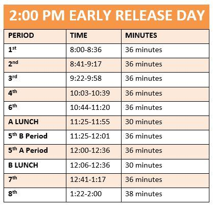 2 p.m. Early Release