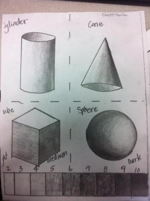 student shading exercise