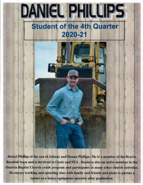 Student of the 4th Quarter 2020-21