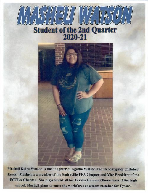 Student of the 2nd Quarter 2020-21