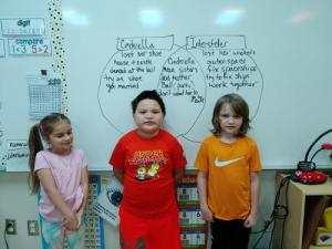 Second grade working on comparing and contrasting stories.