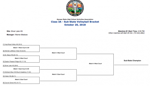 Substate