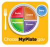 Image that corresponds to Choose MyPlate