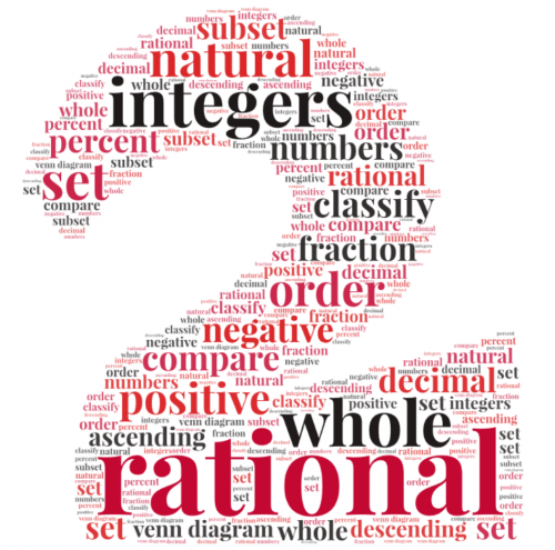 number word art with vocabulary words for unit 2 such as, rational, integers, whole, natural, classify, order, compare, ascending, descending, venn diagram