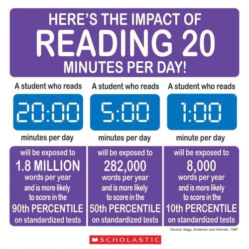 book fair  read 20 minutes