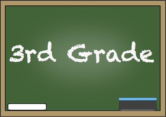 3rd Grade Chalkboard