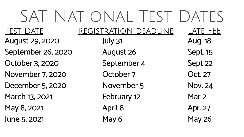 SAT 2020-2021 National Test Dates