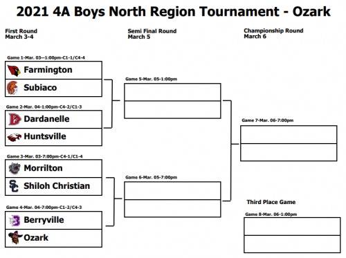 Boys playoff bracket. Click for a readable file.