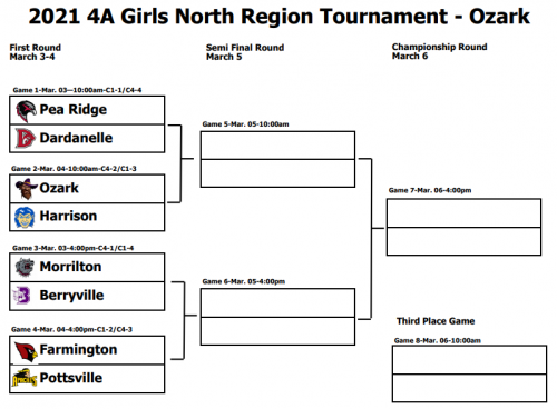 Girls tournament bracket. Click for readable file.