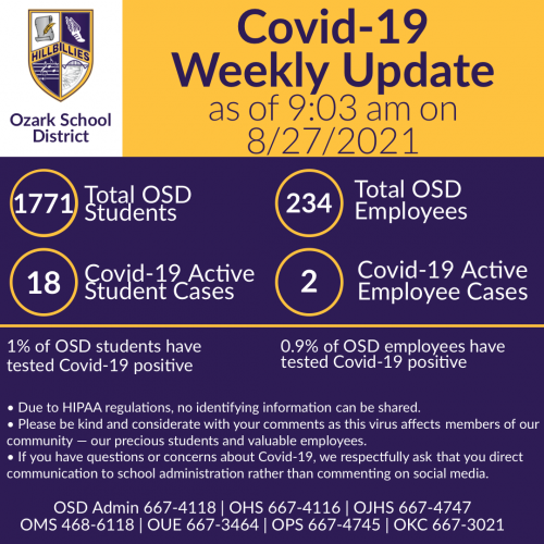 Covid 19 weekly report 8/27/2021. Click for readable file.