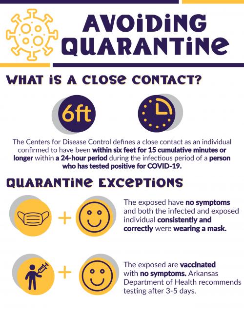 Avoiding Quarantine. Click for a readable file.
