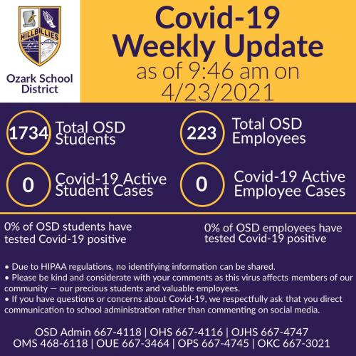 Covid-19 Weekly Report 4/23/21. Click for readable file.