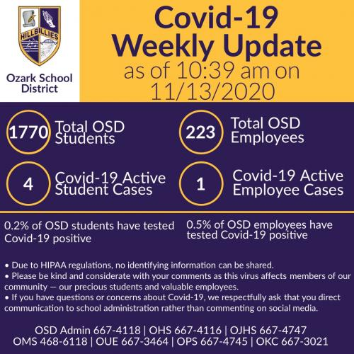 Covid 19 Weekly Report 11 13 2020. Click for readable file.