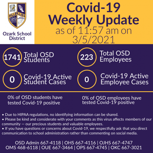 Covid 19 Weekly Report 3/5/2021. Click for readable file.