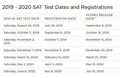 jSAT test dates