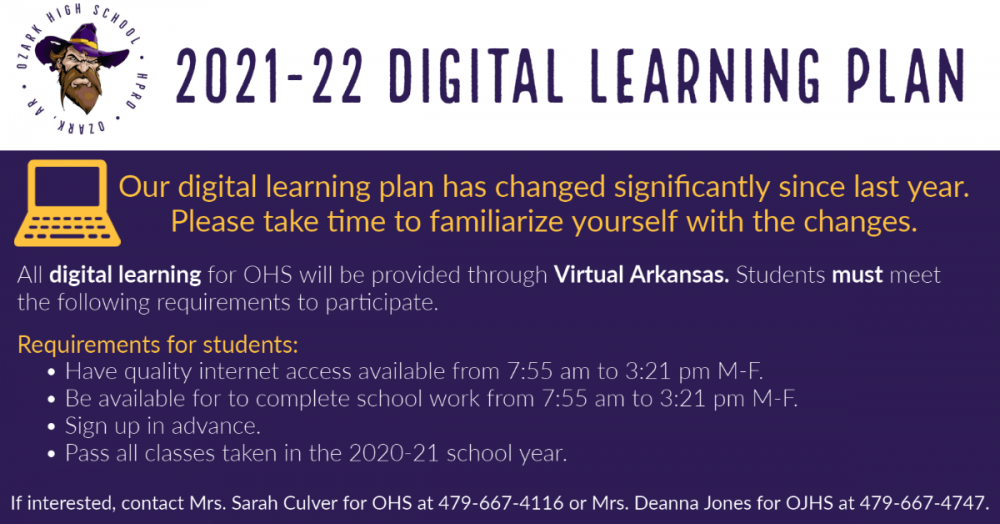 2021-22 OHS Digital Learning Plan. Click for readable file.