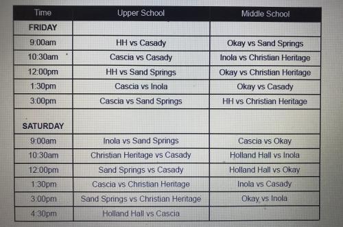 HH Schedule