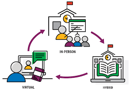 Hybrid Learning Support