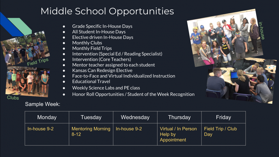 Middle School Blended Opportunities