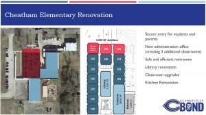 Elementary Renovations