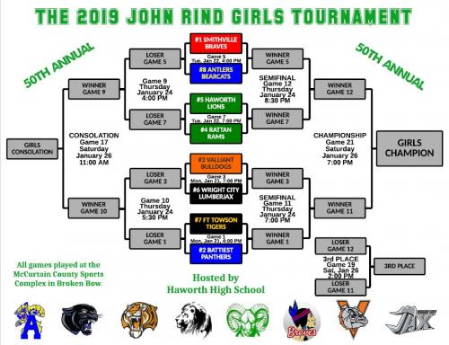 MC6 Girls Basketball Bracket, 2019