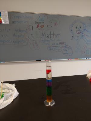 Density of Liquid matter