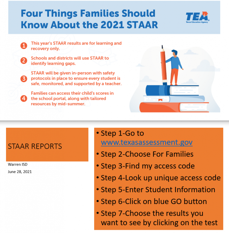STAAR Reports are Available!