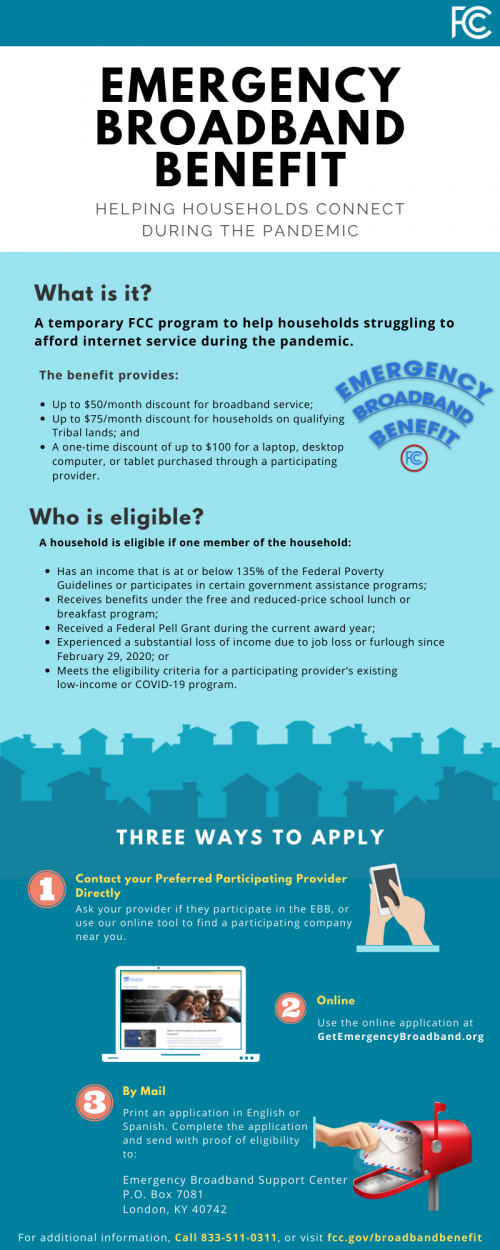 Emergency Broad Band Benefit Infographic