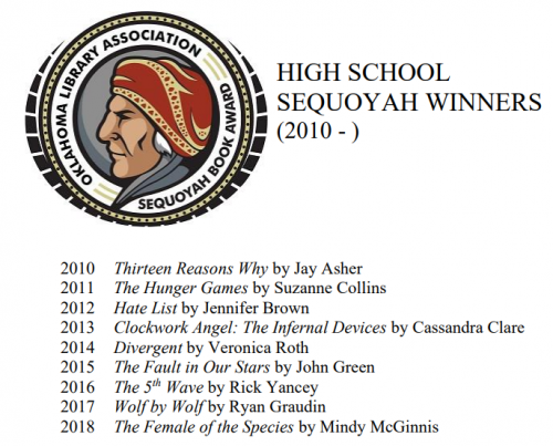 Sequoyah winners